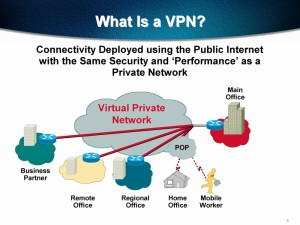 what_is_vpn